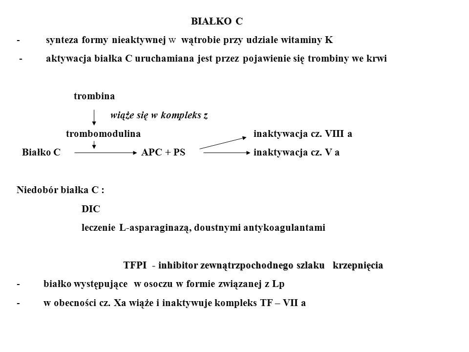 BIAŁKO C - synteza formy nieaktywnej w wątrobie przy udziale witaminy K - aktywacja białka C uruchamiana jest przez pojawienie się trombiny we krwi trombina wiąże się w kompleks z trombomodulina inaktywacja cz.