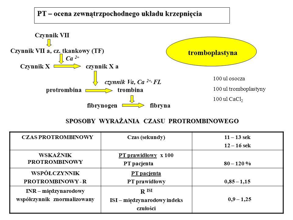 PT – ocena zewnątrzpochodnego układu krzepnięcia Czynnik VII Czynnik VII a, cz.
