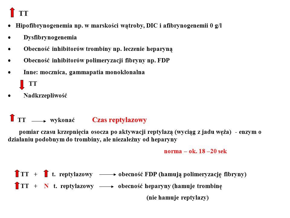 TT  Hipofibrynogenemia np.