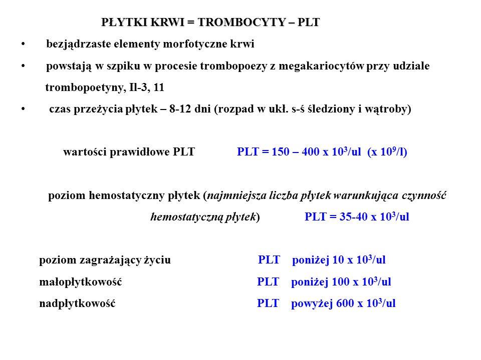 PŁYTKI KRWI = TROMBOCYTY – PLT bezjądrzaste elementy morfotyczne krwi powstają w szpiku w procesie trombopoezy z megakariocytów przy udziale trombopoetyny, Il-3, 11 czas przeżycia płytek – 8-12 dni (rozpad w ukł.