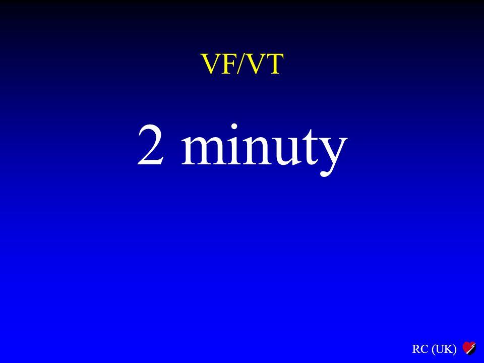 RC (UK) Linia żylna i podawanie leków VF/VT Adrenalina 1 mg i.v.