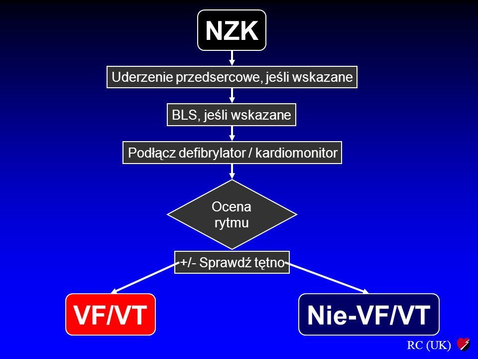 RC (UK) Ocena rytmu +/- Sprawdź tętno VF/VT 1 Defibrylacja CPR 2 min 1) Migotanie komór 2) Częstoskurcz + szerokie QRS bez tętna