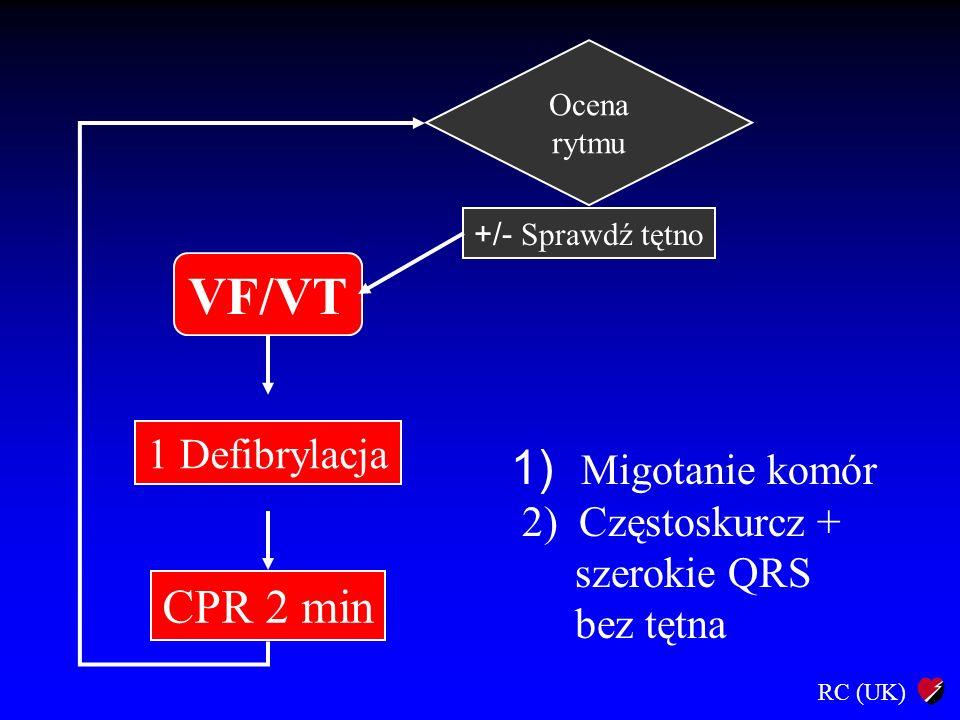 RC (UK) * Defibrylator jednofazowy Przerwa na defibrylację musi być jak najkrótsza - do 5 sekund Jeśli po defibrylacji w EKG jest asystolia natychmiast rozpocznij pośredni masaż serca VF/VT Defibrylacja 120J - 150 J 360 J*