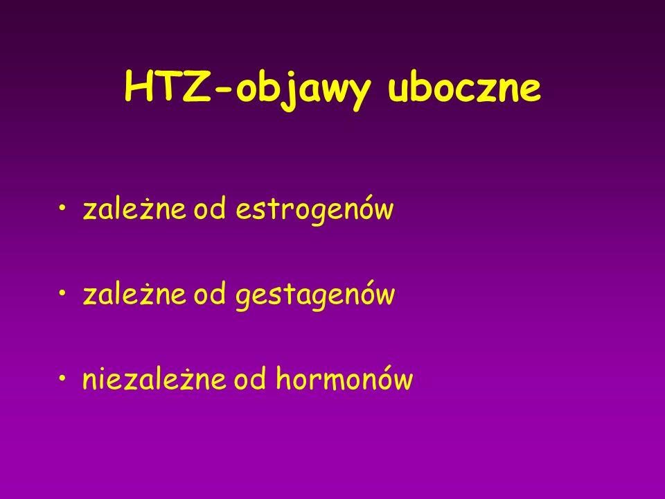 HTZ-objawy uboczne zależne od estrogenów zależne od gestagenów niezależne od hormonów