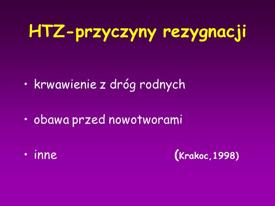 HTZ-przyczyny rezygnacji krwawienie z dróg rodnych obawa przed nowotworami inne ( Krakoc,1998)