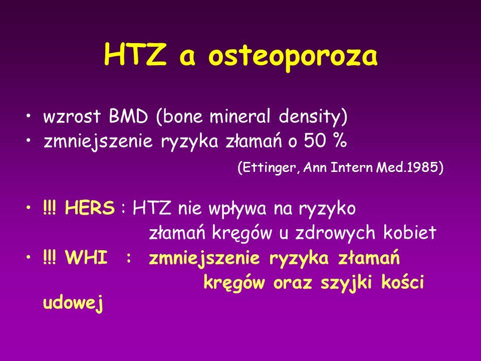 HTZ a osteoporoza wzrost BMD (bone mineral density) zmniejszenie ryzyka złamań o 50 % (Ettinger, Ann Intern Med.1985) !!! HERS : HTZ nie wpływa na ryz