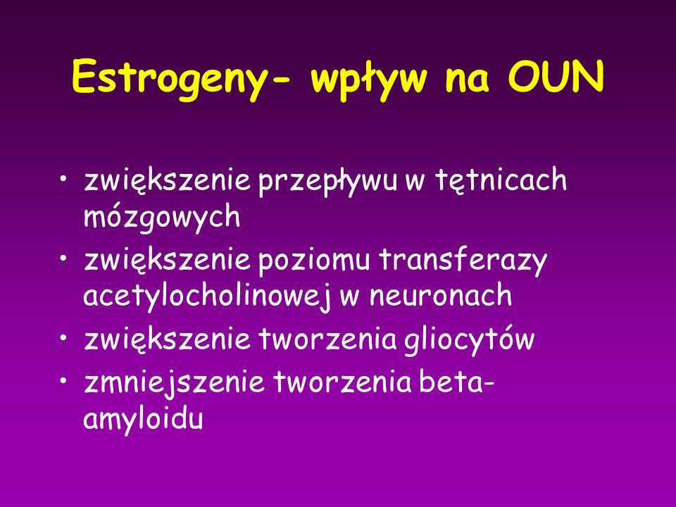 Estrogeny- wpływ na OUN zwiększenie przepływu w tętnicach mózgowych zwiększenie poziomu transferazy acetylocholinowej w neuronach zwiększenie tworzeni