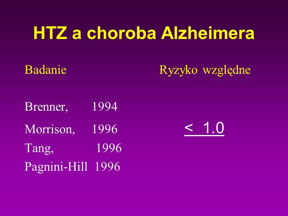 HTZ a choroba Alzheimera Badanie Ryzyko względne Brenner, 1994 Morrison, 1996 < 1.0 Tang, 1996 Pagnini-Hill 1996