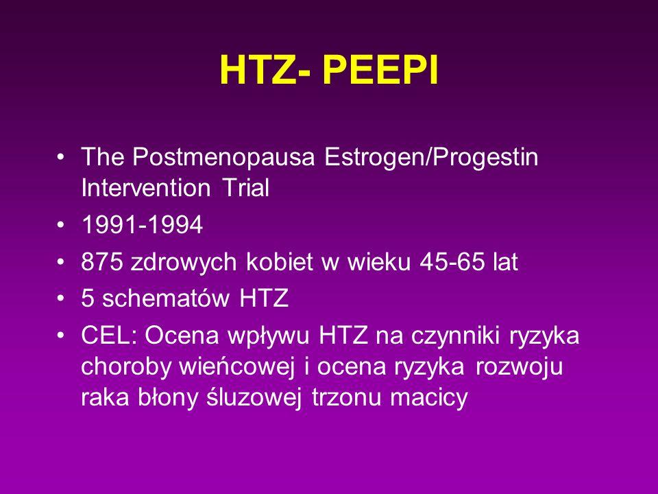 HTZ- PEEPI The Postmenopausa Estrogen/Progestin Intervention Trial 1991-1994 875 zdrowych kobiet w wieku 45-65 lat 5 schematów HTZ CEL: Ocena wpływu H