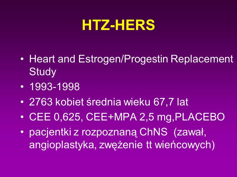 HTZ-HERS Heart and Estrogen/Progestin Replacement Study 1993-1998 2763 kobiet średnia wieku 67,7 lat CEE 0,625, CEE+MPA 2,5 mg,PLACEBO pacjentki z roz