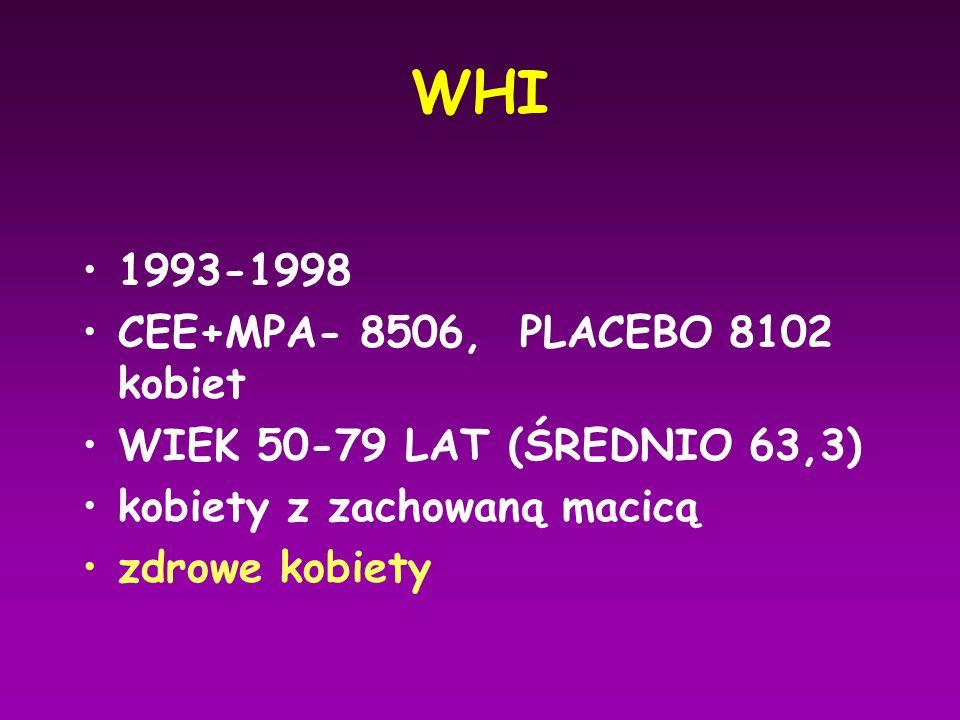 WHI 1993-1998 CEE+MPA- 8506, PLACEBO 8102 kobiet WIEK 50-79 LAT (ŚREDNIO 63,3) kobiety z zachowaną macicą zdrowe kobiety