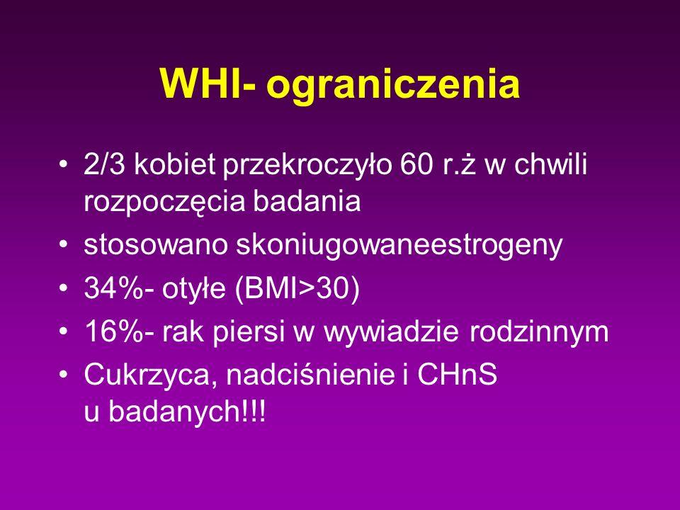 WHI- ograniczenia 2/3 kobiet przekroczyło 60 r.ż w chwili rozpoczęcia badania stosowano skoniugowaneestrogeny 34%- otyłe (BMI>30) 16%- rak piersi w wy