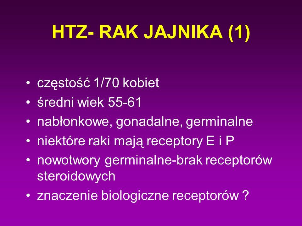HTZ- RAK JAJNIKA (1) częstość 1/70 kobiet średni wiek 55-61 nabłonkowe, gonadalne, germinalne niektóre raki mają receptory E i P nowotwory germinalne-