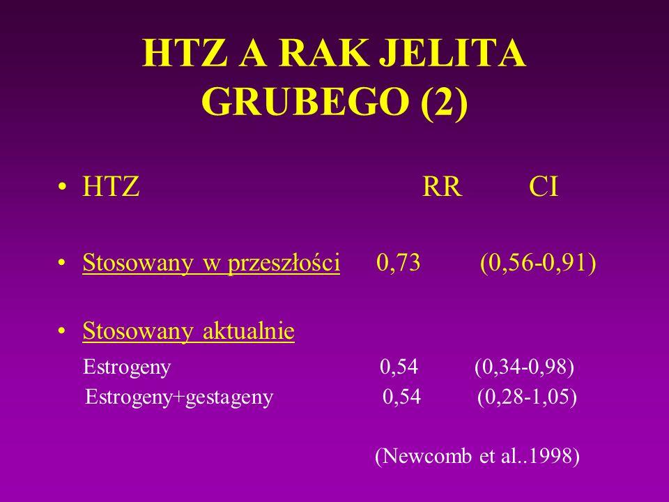 HTZ A RAK JELITA GRUBEGO (2) HTZ RR CI Stosowany w przeszłości 0,73 (0,56-0,91) Stosowany aktualnie Estrogeny 0,54 (0,34-0,98) Estrogeny+gestageny 0,5
