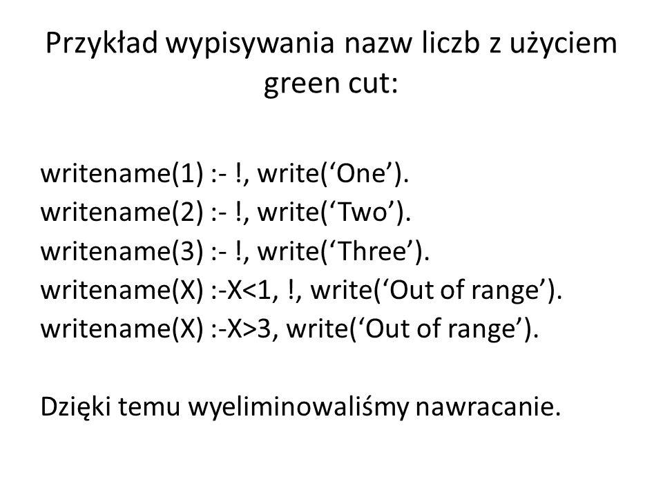 Przykład wypisywania nazw liczb z użyciem green cut: writename(1) :- !, write('One').