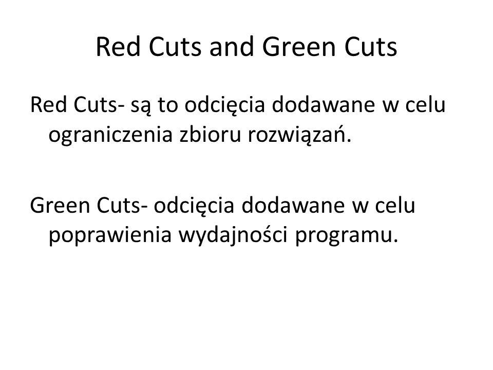 Red Cuts and Green Cuts Red Cuts- są to odcięcia dodawane w celu ograniczenia zbioru rozwiązań.