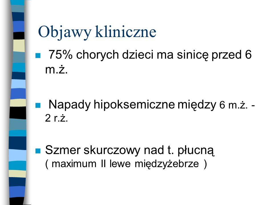 Objawy kliniczne n 75% chorych dzieci ma sinicę przed 6 m.ż. n Napady hipoksemiczne między 6 m.ż. - 2 r.ż. n Szmer skurczowy nad t. płucną ( maximum I