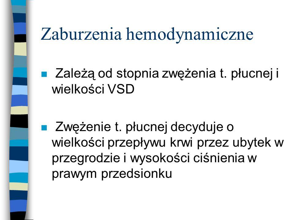 Zaburzenia hemodynamiczne n Zależą od stopnia zwężenia t. płucnej i wielkości VSD n Zwężenie t. płucnej decyduje o wielkości przepływu krwi przez ubyt