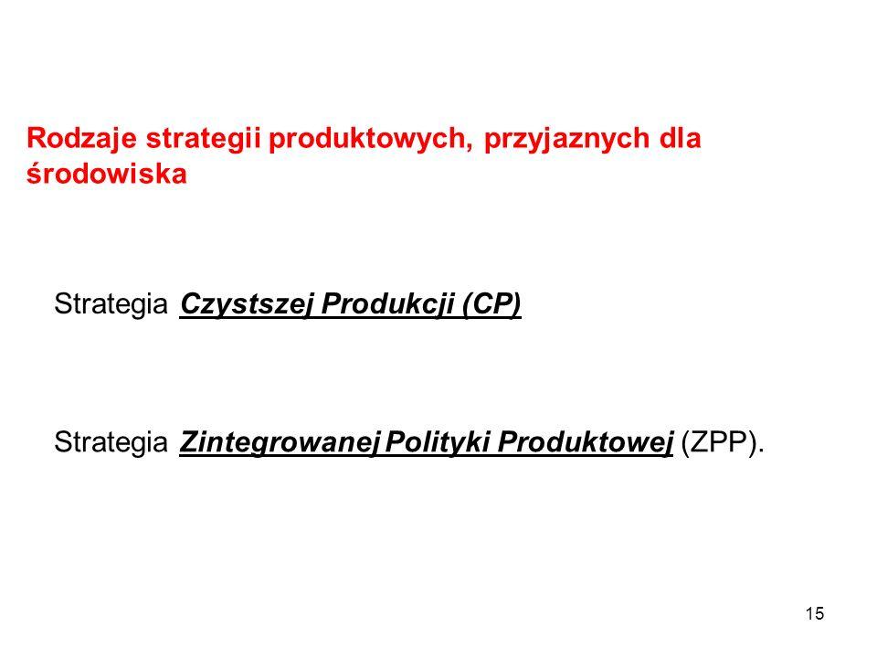15 Strategia Zintegrowanej Polityki Produktowej (ZPP). Strategia Czystszej Produkcji (CP) Rodzaje strategii produktowych, przyjaznych dla środowiska