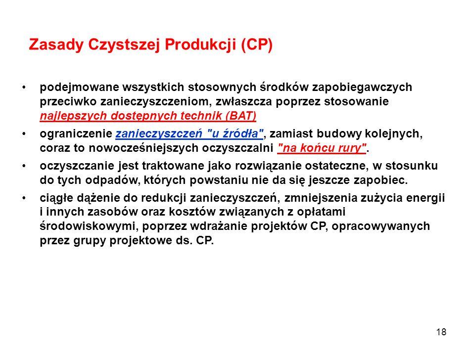 18 Zasady Czystszej Produkcji (CP) podejmowane wszystkich stosownych środków zapobiegawczych przeciwko zanieczyszczeniom, zwłaszcza poprzez stosowanie