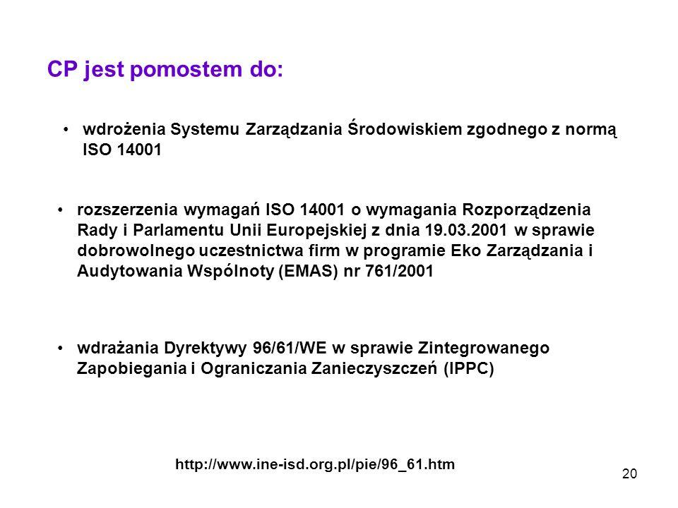 20 wdrożenia Systemu Zarządzania Środowiskiem zgodnego z normą ISO 14001 CP jest pomostem do: http://www.ine-isd.org.pl/pie/96_61.htm rozszerzenia wym