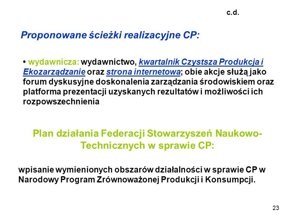 23 Proponowane ścieżki realizacyjne CP: c.d. wydawnicza: wydawnictwo, kwartalnik Czystsza Produkcja i Ekozarządzanie oraz strona internetowa; obie akc