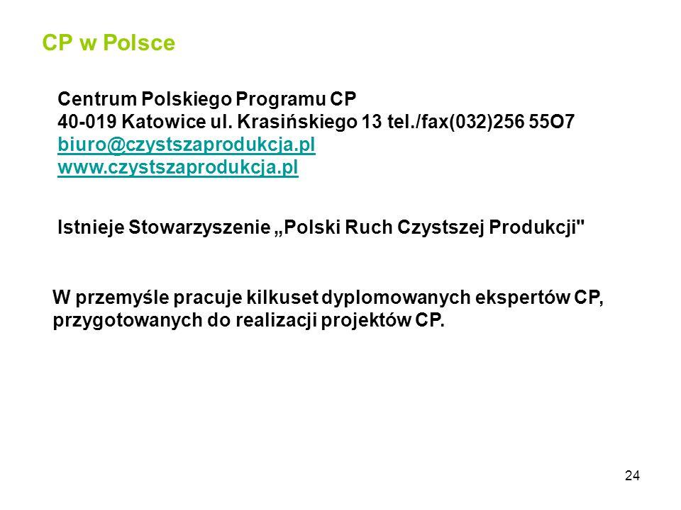 24 W przemyśle pracuje kilkuset dyplomowanych ekspertów CP, przygotowanych do realizacji projektów CP. CP w Polsce Centrum Polskiego Programu CP 40-01