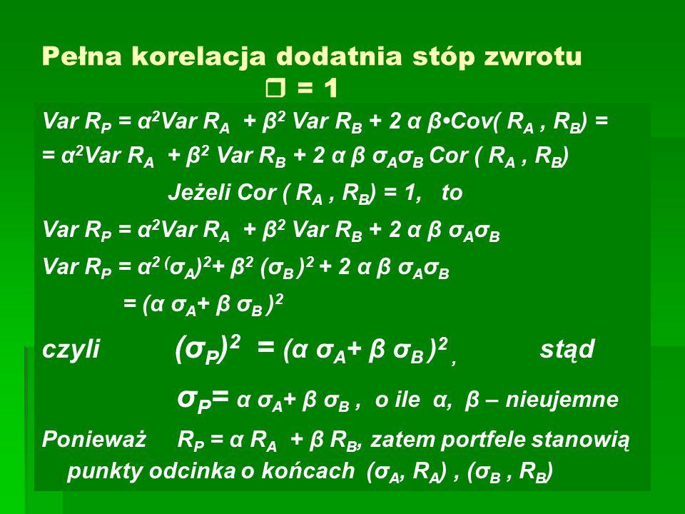 Pełna korelacja dodatnia stóp zwrotu  = 1 Var R P = α 2 Var R A + β 2 Var R B + 2 α βCov( R A, R B ) = = α 2 Var R A + β 2 Var R B + 2 α β σ A σ B Cor ( R A, R B ) Jeżeli Cor ( R A, R B ) = 1, to Var R P = α 2 Var R A + β 2 Var R B + 2 α β σ A σ B Var R P = α 2 ( σ A ) 2 + β 2 (σ B ) 2 + 2 α β σ A σ B = (α σ A + β σ B ) 2 czyli (σ P ) 2 = (α σ A + β σ B ) 2, stąd σ P = α σ A + β σ B, o ile α, β – nieujemne Ponieważ R P = α R A + β R B, zatem portfele stanowią punkty odcinka o końcach (σ A, R A ), (σ B, R B )