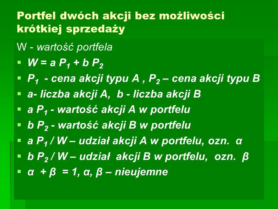 Portfel dwóch akcji bez możliwości krótkiej sprzedaży W - wartość portfela   W = a P 1 + b P 2   P 1 - cena akcji typu A, P 2 – cena akcji typu B   a- liczba akcji A, b - liczba akcji B   a P 1 - wartość akcji A w portfelu   b P 2 - wartość akcji B w portfelu   a P 1 / W – udział akcji A w portfelu, ozn.