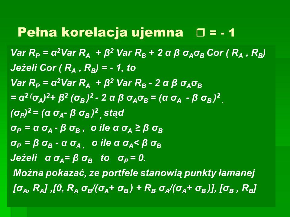 Pełna korelacja ujemna  = - 1 Var R P = α 2 Var R A + β 2 Var R B + 2 α β σ A σ B Cor ( R A, R B ) Jeżeli Cor ( R A, R B ) = - 1, to Var R P = α 2 Va