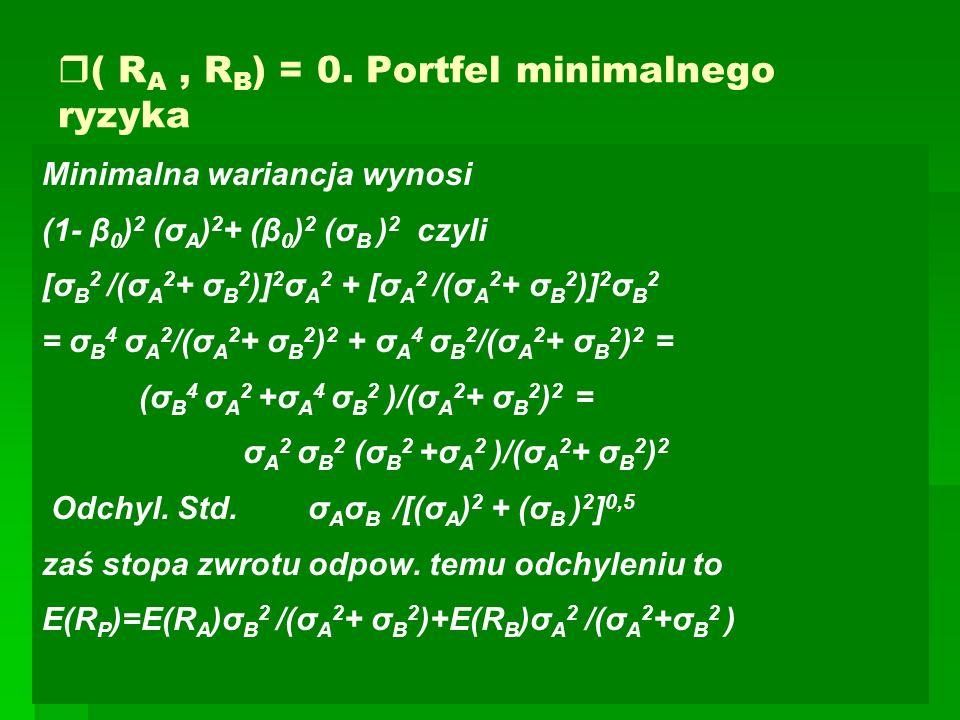  ( R A, R B ) = 0. Portfel minimalnego ryzyka Minimalna wariancja wynosi (1- β 0 ) 2 (σ A ) 2 + (β 0 ) 2 (σ B ) 2 czyli [σ B 2 /(σ A 2 + σ B 2 )] 2 σ