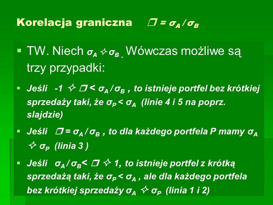 Korelacja graniczna  = σ A / σ B   TW. Niech σ A  σ B. Wówczas możliwe są trzy przypadki:   Jeśli -1   < σ A / σ B, to istnieje portfel bez kr