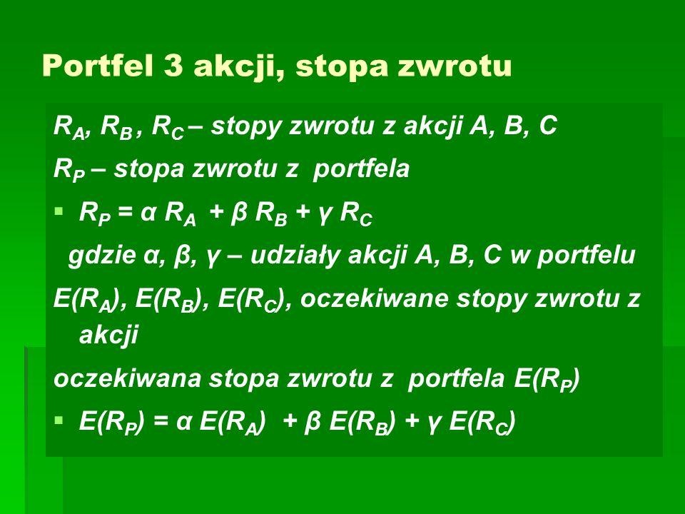 Portfel 3 akcji, stopa zwrotu R A, R B, R C – stopy zwrotu z akcji A, B, C R P – stopa zwrotu z portfela   R P = α R A + β R B + γ R C gdzie α, β, γ
