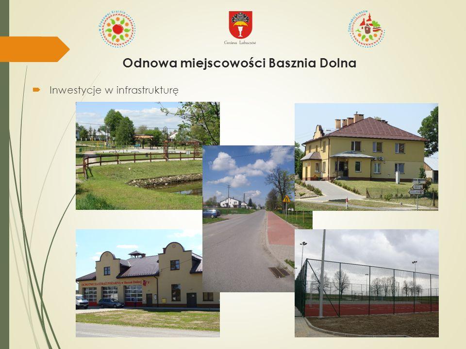  Inwestycje w infrastrukturę Odnowa miejscowości Basznia Dolna