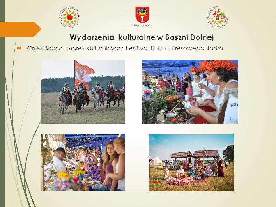 Wydarzenia kulturalne w Baszni Dolnej  Organizacja imprez kulturalnych: Festiwal Kultur i Kresowego Jadła