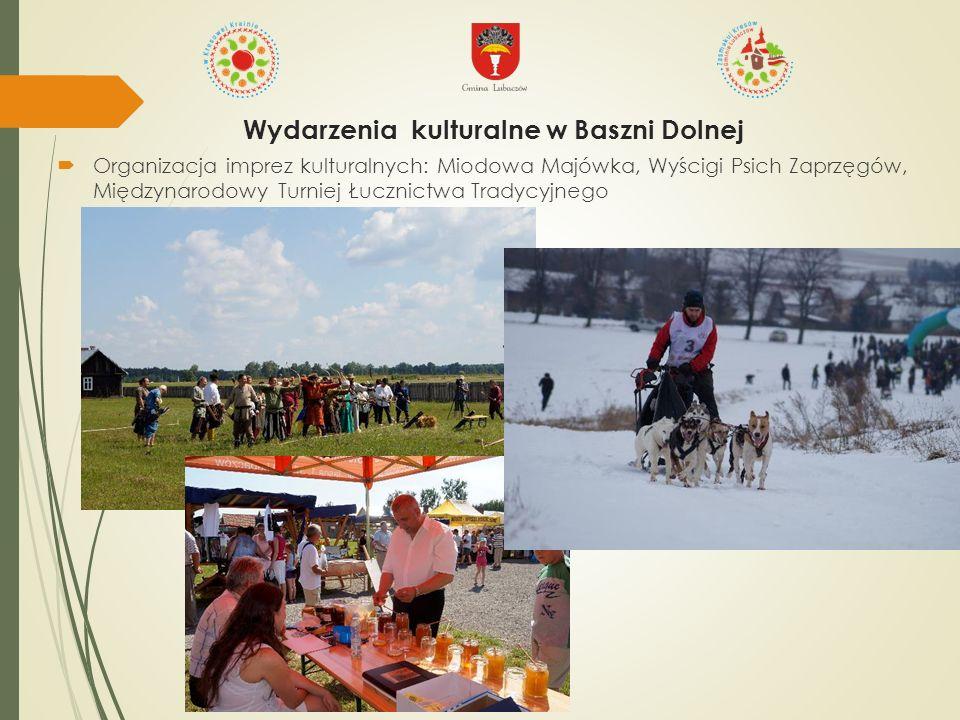 Wydarzenia kulturalne w Baszni Dolnej  Organizacja imprez kulturalnych: Miodowa Majówka, Wyścigi Psich Zaprzęgów, Międzynarodowy Turniej Łucznictwa Tradycyjnego