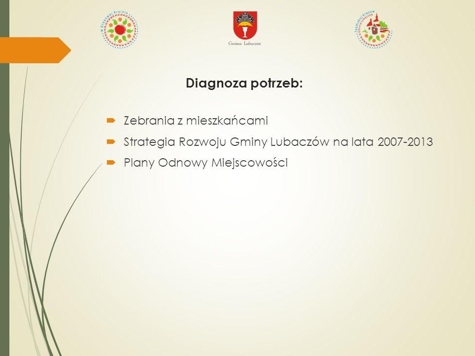 """Kresowa Osada Projekt """"Utworzenie Kresowej Osady oraz nadanie nowych funkcji turystycznych i edukacyjnych szansą dla obszaru poprzemysłowego i popegeerowskiego Gminy Lubaczów realizowany ze środków RPO WP 2007-2013 w ramach działania 7.2 Rewitalizacja obszarów zdegradowanych"""