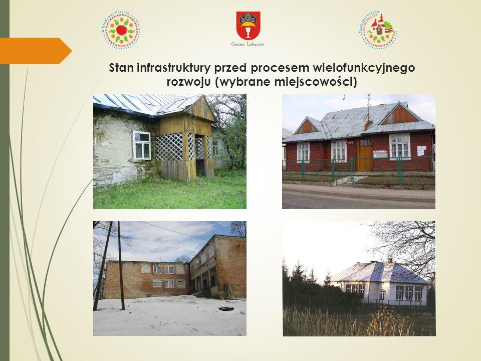 Stan infrastruktury przed procesem wielofunkcyjnego rozwoju (wybrane miejscowości)