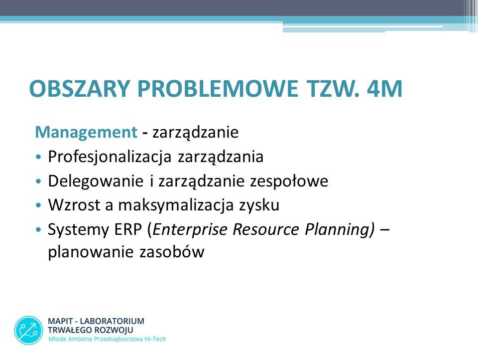 Management - zarządzanie Profesjonalizacja zarządzania Delegowanie i zarządzanie zespołowe Wzrost a maksymalizacja zysku Systemy ERP (Enterprise Resource Planning) – planowanie zasobów OBSZARY PROBLEMOWE TZW.