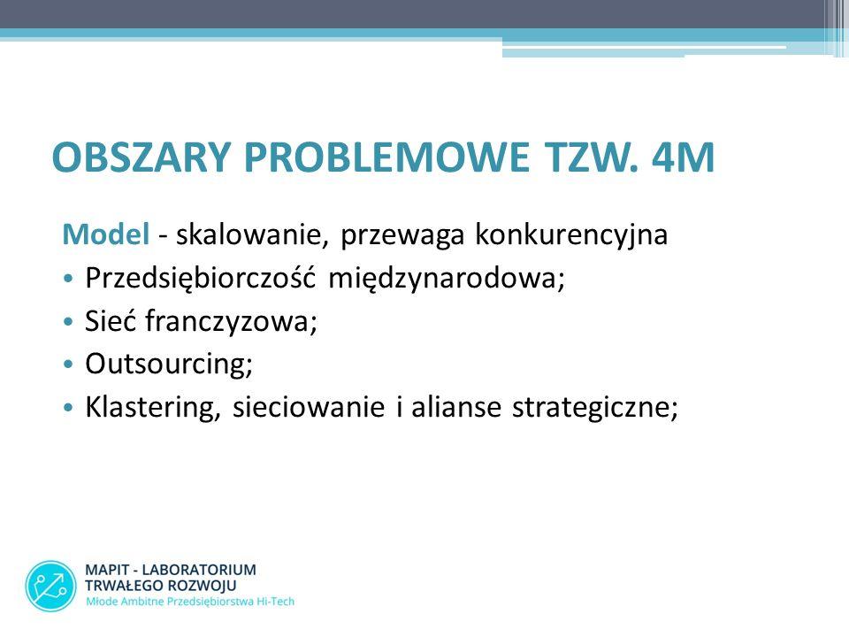 Model - skalowanie, przewaga konkurencyjna Przedsiębiorczość międzynarodowa; Sieć franczyzowa; Outsourcing; Klastering, sieciowanie i alianse strategiczne; OBSZARY PROBLEMOWE TZW.