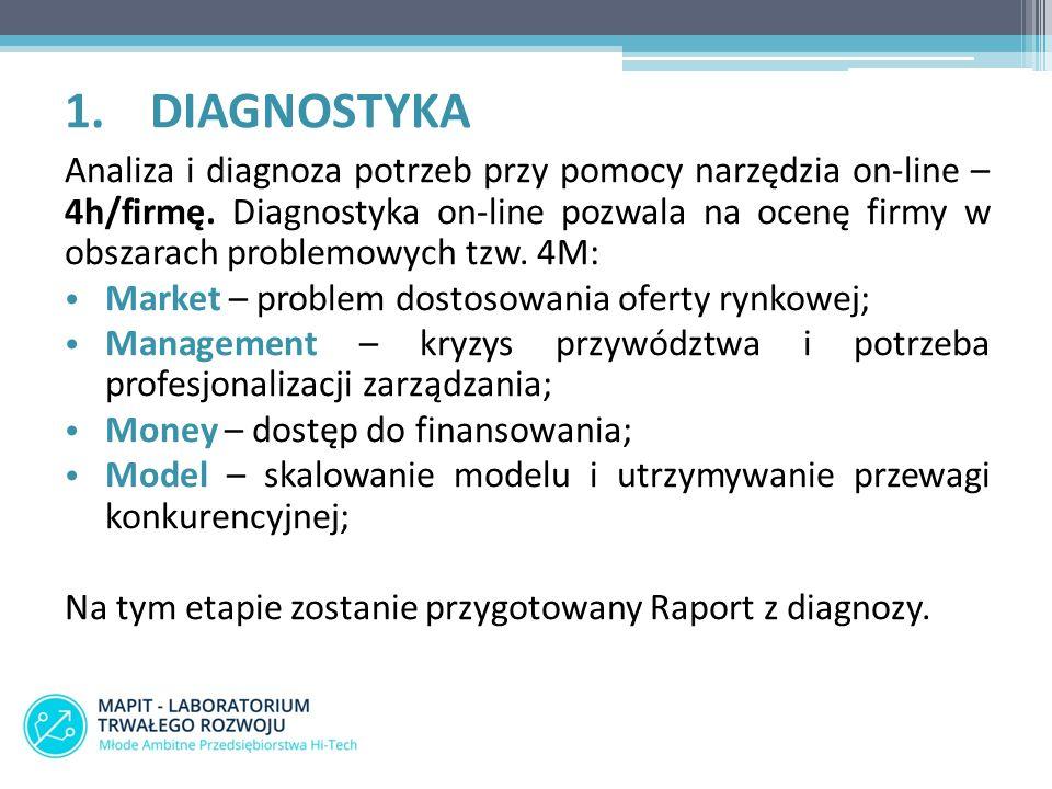 1.DIAGNOSTYKA Analiza i diagnoza potrzeb przy pomocy narzędzia on-line – 4h/firmę. Diagnostyka on-line pozwala na ocenę firmy w obszarach problemowych