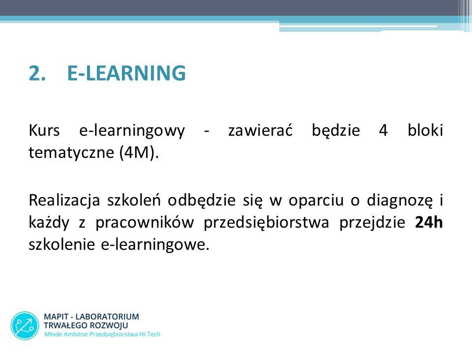 2.E-LEARNING Kurs e-learningowy - zawierać będzie 4 bloki tematyczne (4M). Realizacja szkoleń odbędzie się w oparciu o diagnozę i każdy z pracowników