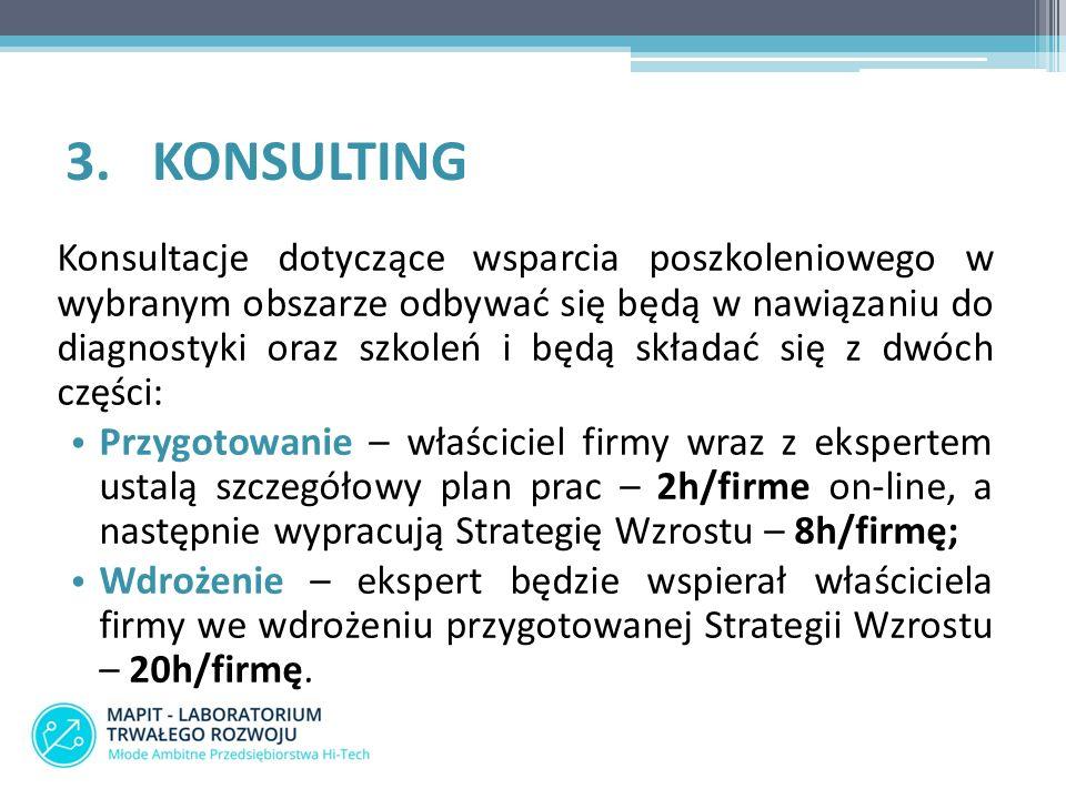 3.KONSULTING Konsultacje dotyczące wsparcia poszkoleniowego w wybranym obszarze odbywać się będą w nawiązaniu do diagnostyki oraz szkoleń i będą składać się z dwóch części: Przygotowanie – właściciel firmy wraz z ekspertem ustalą szczegółowy plan prac – 2h/firme on-line, a następnie wypracują Strategię Wzrostu – 8h/firmę; Wdrożenie – ekspert będzie wspierał właściciela firmy we wdrożeniu przygotowanej Strategii Wzrostu – 20h/firmę.
