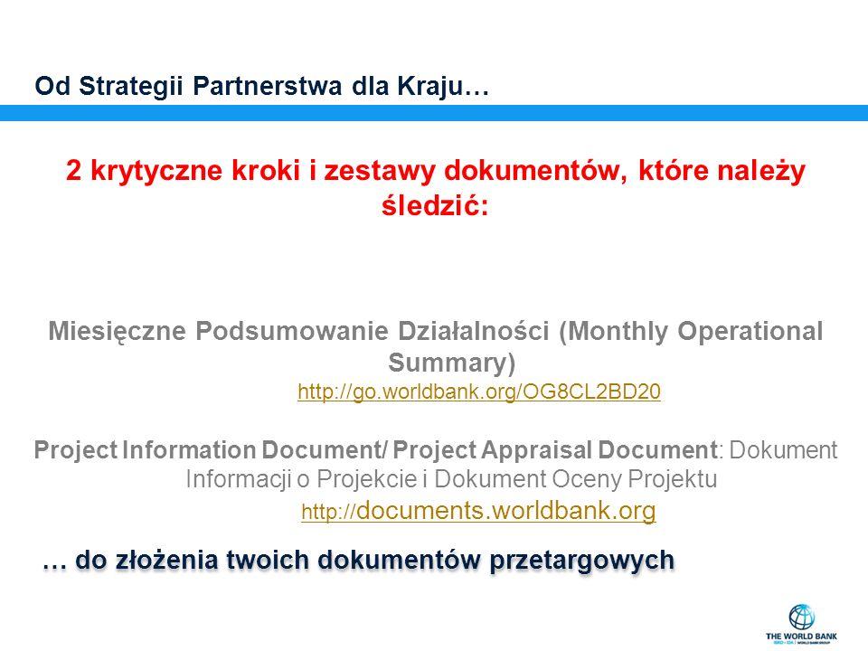 Od Strategii Partnerstwa dla Kraju… 2 krytyczne kroki i zestawy dokumentów, które należy śledzić: Miesięczne Podsumowanie Działalności (Monthly Operat