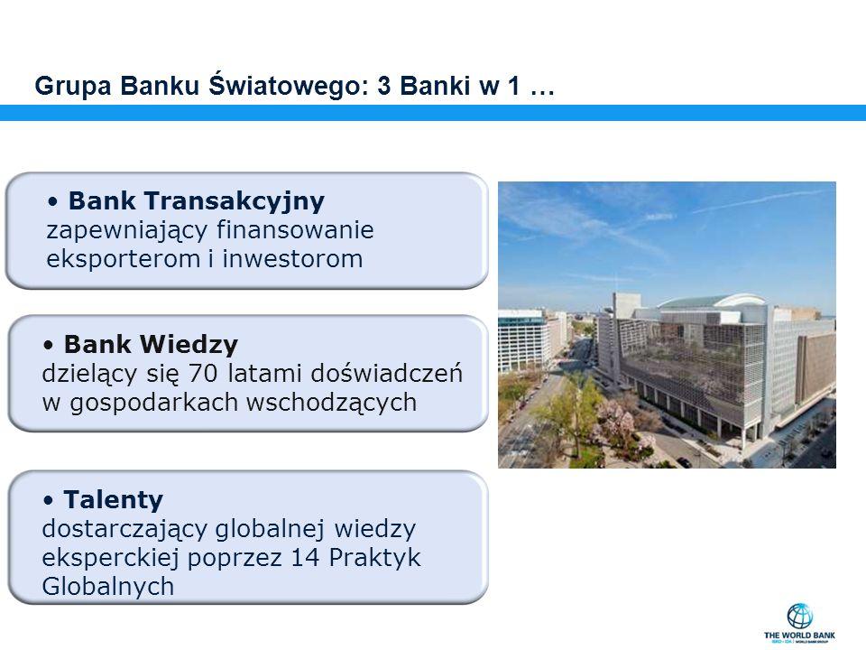 Grupa Banku Światowego: 3 Banki w 1 … Bank Transakcyjny zapewniający finansowanie eksporterom i inwestorom Bank Wiedzy dzielący się 70 latami doświadc