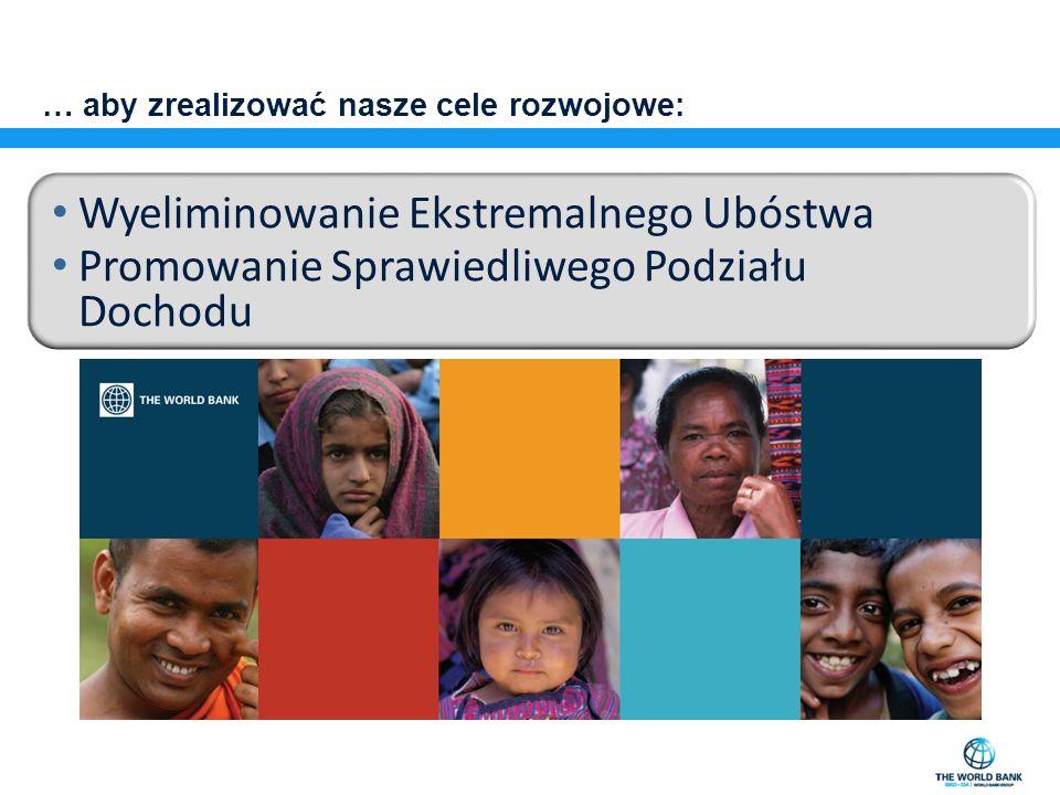 Obszary Globalnych Praktyk i Rozwiązań Przekrojowych: Nowy Model Funkcjonowania Od 1 lipca 2014 5 Obszarów Rozwiązań Przekrojowych Zmiana Klimatu Słabość, Konflikt i Przemoc Gender Miejsca Pracy Partnerstwo Publiczno Prywatne 14 Praktyk Globalnych Rolnictwo Edukacja Energia i Przemysły Wydobywcze Środowisko i Zasoby Naturalne Finanse i Rynki Governance Zdrowie, Wyżywienie i Populacja Makroekonomia i Zarządzanie Fiskalne Ubóstwo, Zabezpieczenie Społeczne i Praca Handel i Konkurencja Transport i Teleinformatyka Rozwój Obszarów Miejskich, Wiejskich i Społeczny Woda