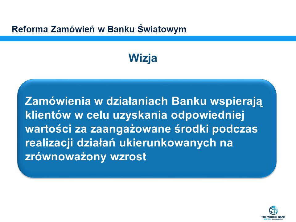 Reforma Zamówień w Banku Światowym Wizja Zamówienia w działaniach Banku wspierają klientów w celu uzyskania odpowiedniej wartości za zaangażowane środ