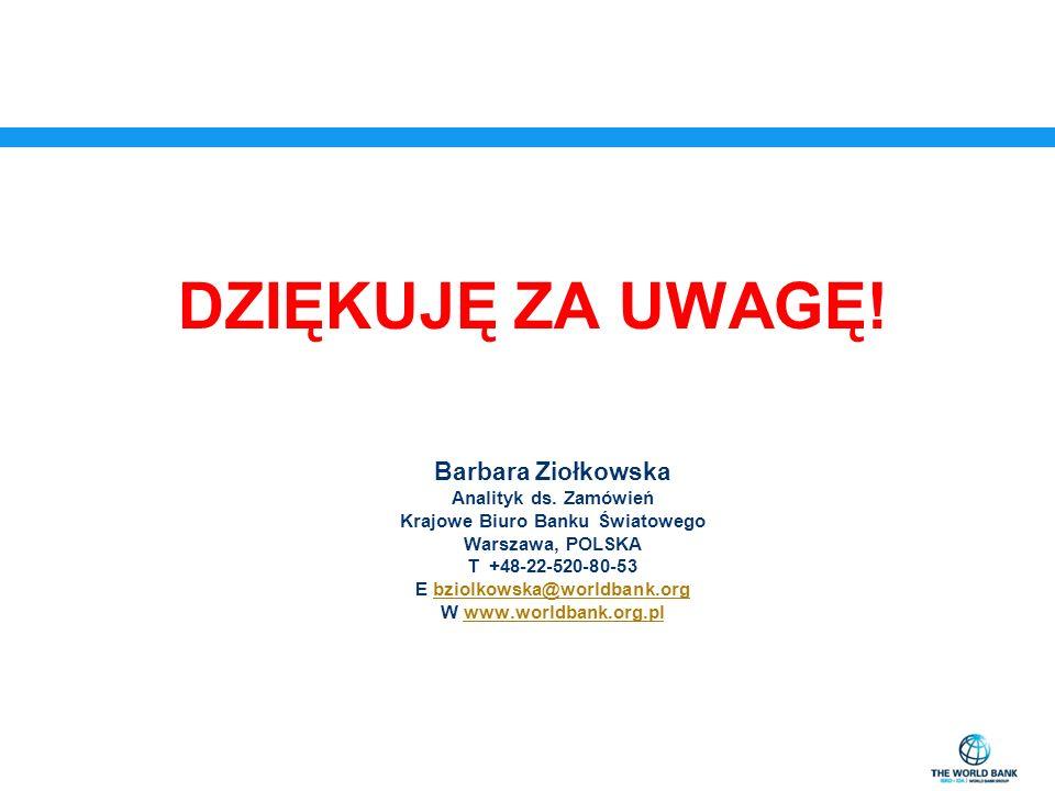 DZIĘKUJĘ ZA UWAGĘ! Barbara Ziołkowska Analityk ds. Zamówień Krajowe Biuro Banku Światowego Warszawa, POLSKA T +48-22-520-80-53 E bziolkowska@worldbank