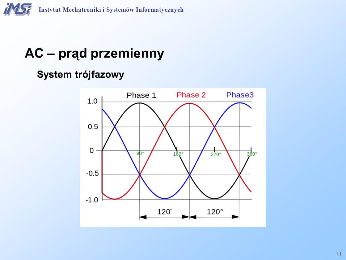 11 System trójfazowy AC – prąd przemienny Instytut Mechatroniki i Systemów Informatycznych