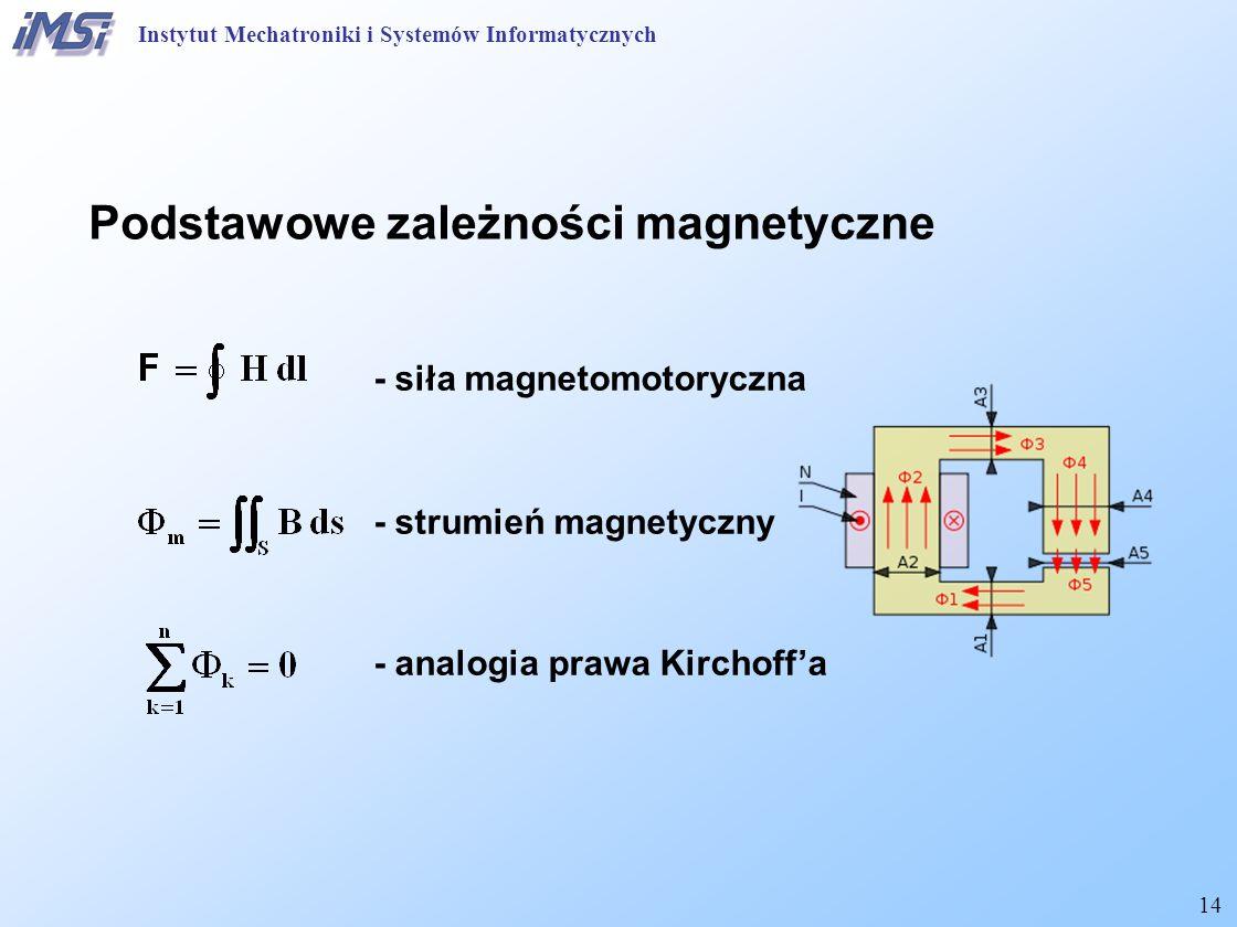 14 Podstawowe zależności magnetyczne - siła magnetomotoryczna - strumień magnetyczny - analogia prawa Kirchoff'a Instytut Mechatroniki i Systemów Info
